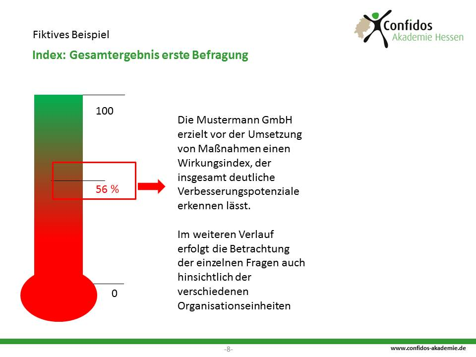 Vorlage Grafiken Wirkunsgbarometer